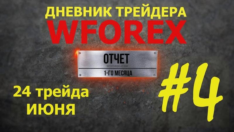 ДНЕВНИК ТРЕЙДЕРА_2020. Выпуск 4. Отчет за ИЮНЬ