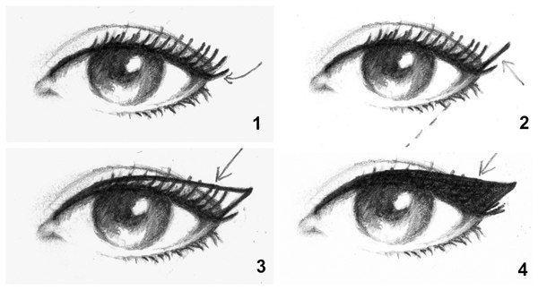 Тонкости рисования идеальных стрелок Стрелки необходимо рисовать, ВСЕГДА имея на веке основу в виде теней, цвет выбирайте в зависимости от образа: от ванильного матового (который будет