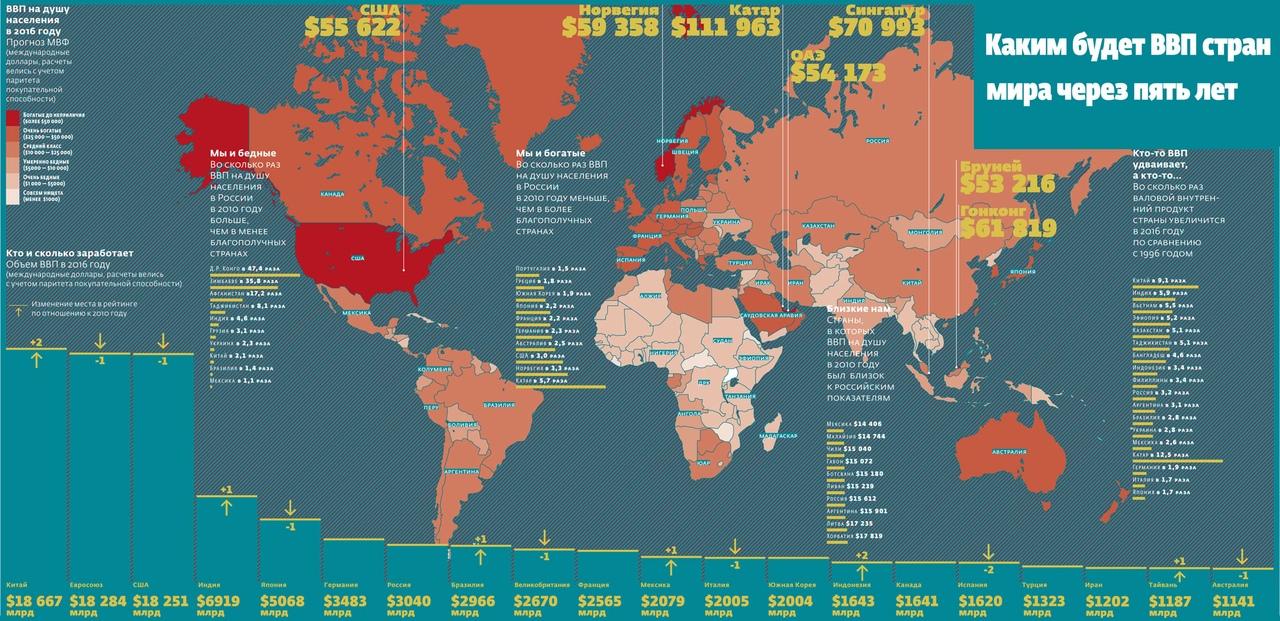 какое место по количеству населения занимает россия