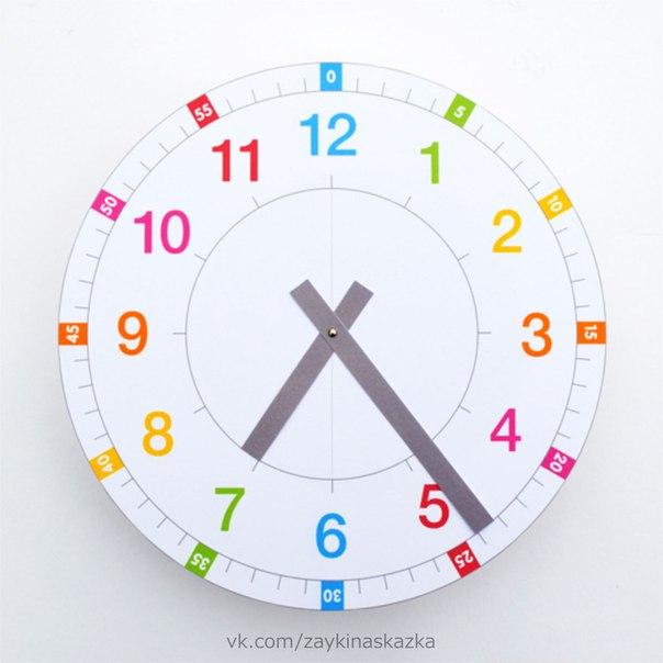 ПОДЕЛКА «ЧАСИКИ» Изучаем времяВремя-времечко бежит,Деткам подрастать велит.Шепчут часики вот так:Тик-так,