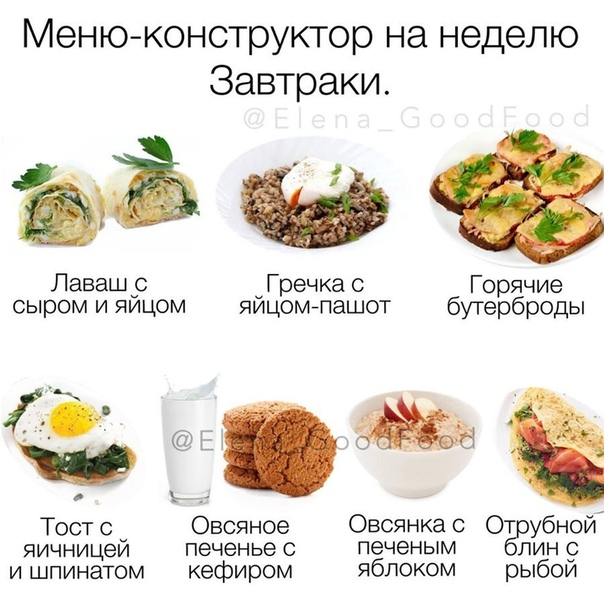Интенсивное Похудение Меню. Меню правильного питания на неделю для похудения