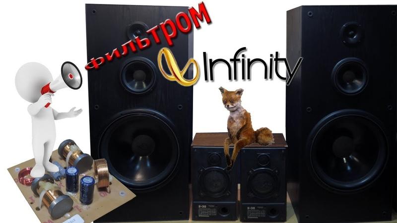Infinity SM 150 – большой гигант с маленьким ф…ом!