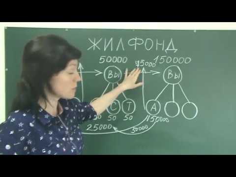 Утроитель с переходом в LS ЖИЛФОНД