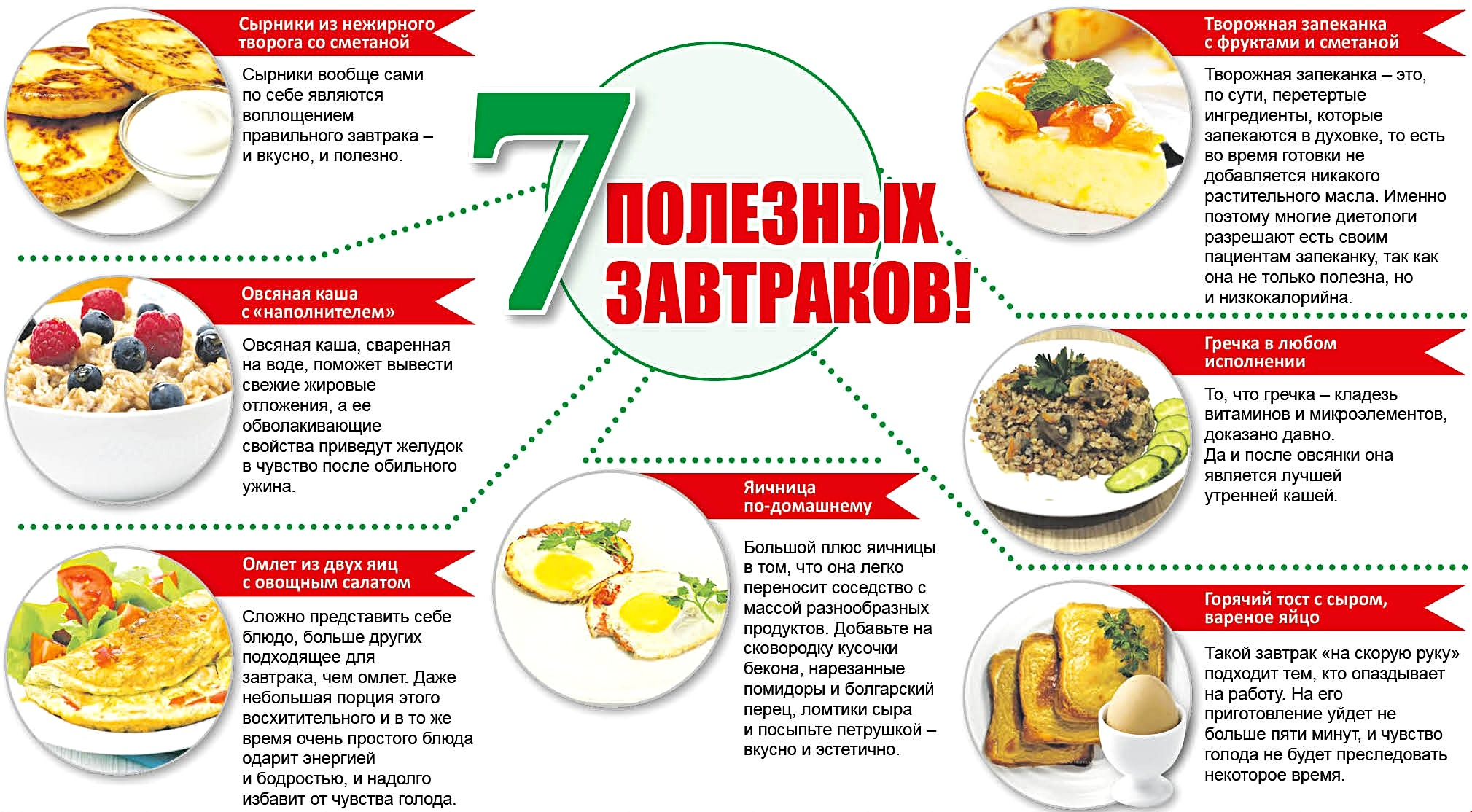 Какой завтрак лучше при диете