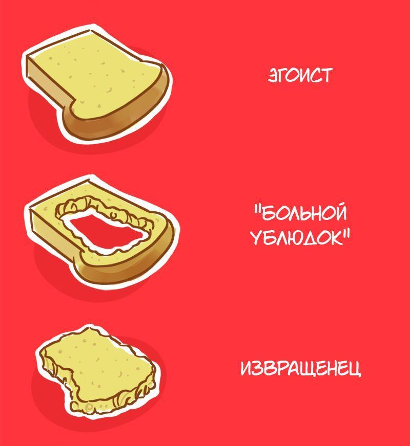 Психологический портрет личности по кусочку хлебушка