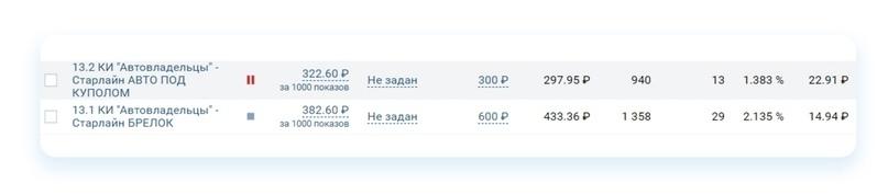 Кейс: Как продвигать автосервис ВКонтакте. Пошаговый алгоритм, изображение №56