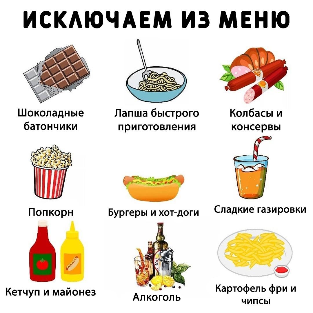 Продукты, которые необходимо исключить из рациона при похудении