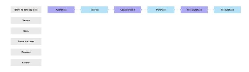 Маркетинг для бизнеса: руководство от запуска рекламы до первых заявок, изображение №8