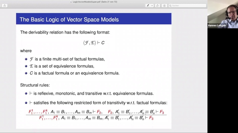 Hannes Leitgeb  On the Logic of Vector Space Models