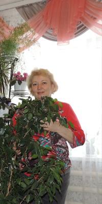 Каюмова Динара (Мухаметшина)