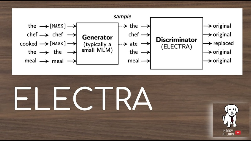 ELECTRA Pre Training Text Encoders as Discriminators Rather than Generators